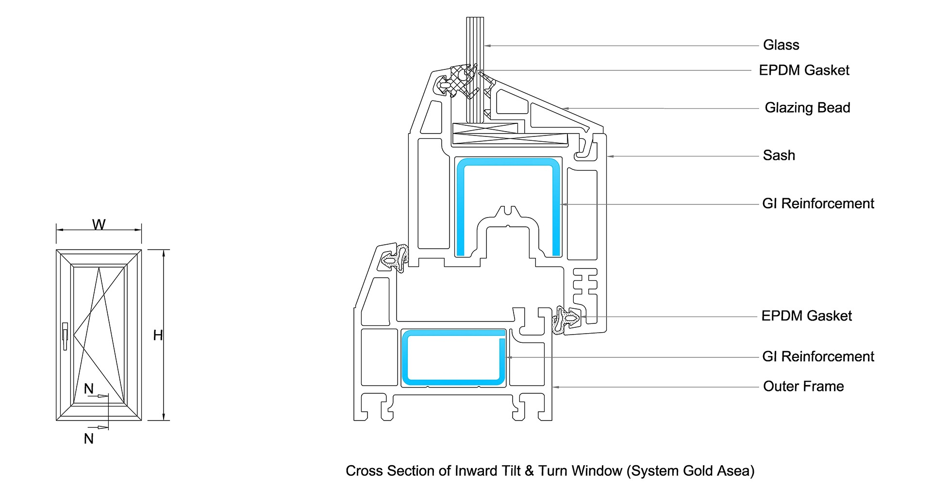 Upvc Tilt And Turn Windows Double Glazed Windows